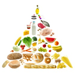 fit for life diet, food pyramid